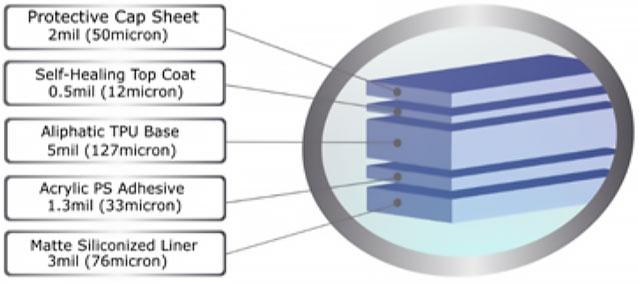 ppf-select-construction-details